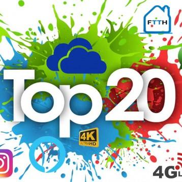 Las 20 TIC de la década que cambiaron el mundo –  Primera Parte – TOP 20 al 11